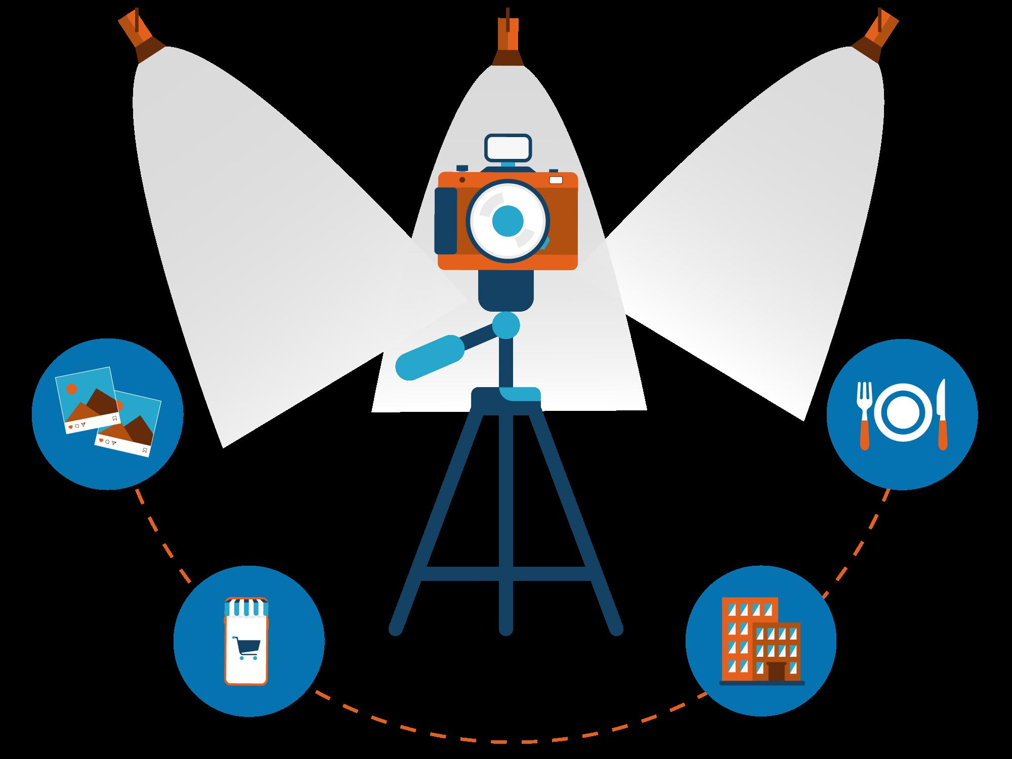 Servizi Fotografici per pagine Social, Siti web e Aziendali